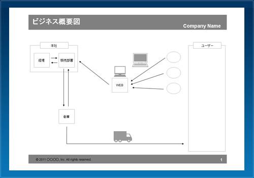 ビジネス概要図01(販売)