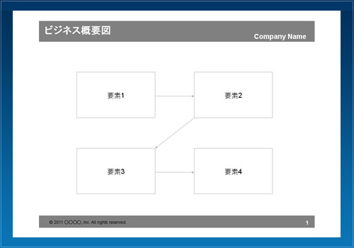ビジネス概要図05(要素)