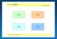 ビジネス概要図06(要素・黄)