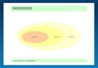 構成図07(円3つ・緑)
