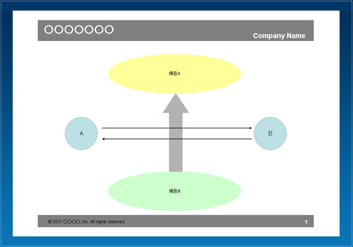 関係図10(項目・相関)